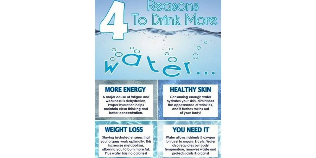 Reasons to drink water sign